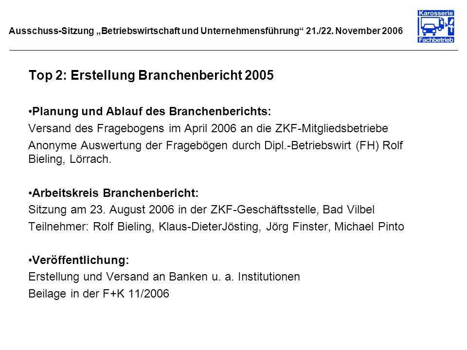 Top 2: Erstellung Branchenbericht 2005