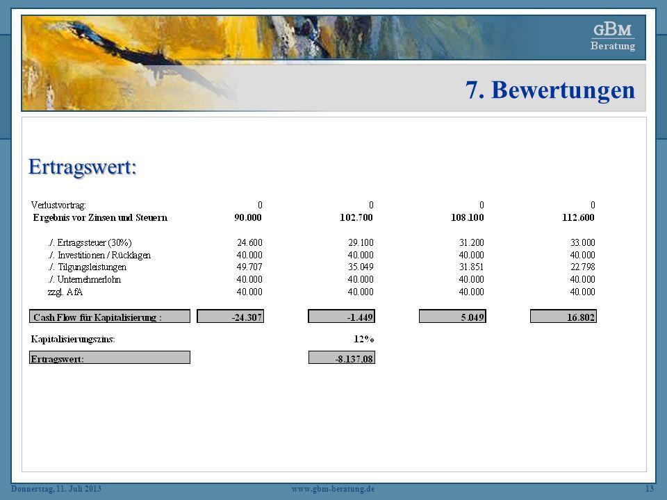 7. Bewertungen Ertragswert: www.gbm-beratung.de