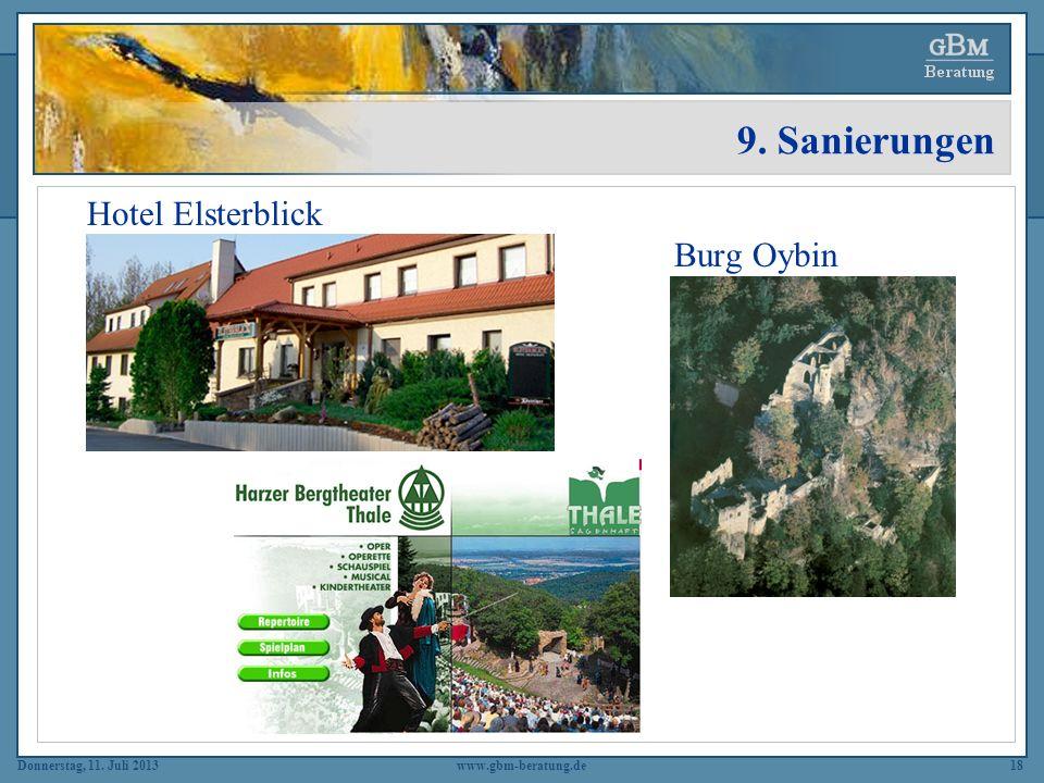 9. Sanierungen Hotel Elsterblick Burg Oybin www.gbm-beratung.de