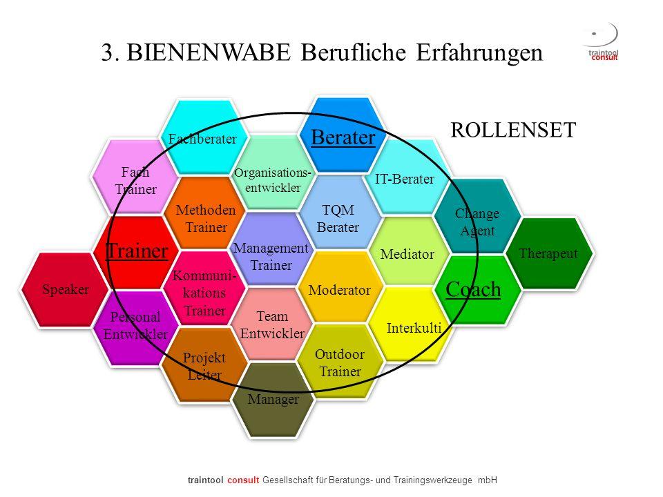 Organisations- entwickler