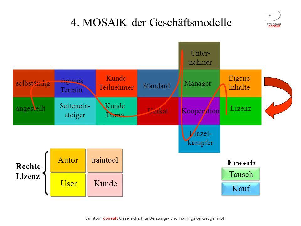 4. MOSAIK der Geschäftsmodelle