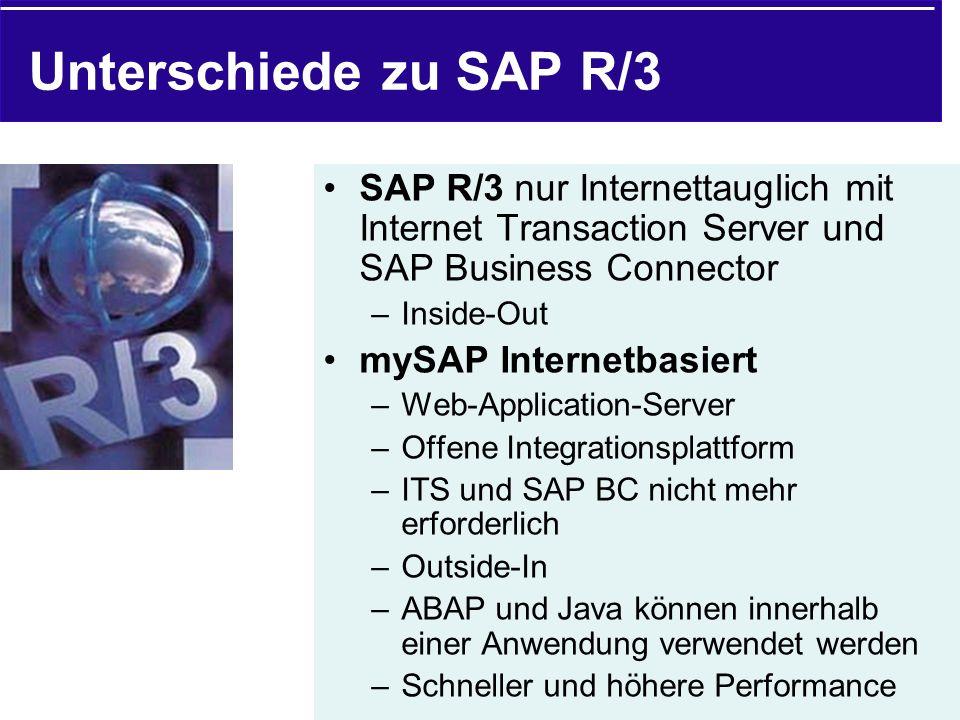 Unterschiede zu SAP R/3 SAP R/3 nur Internettauglich mit Internet Transaction Server und SAP Business Connector.
