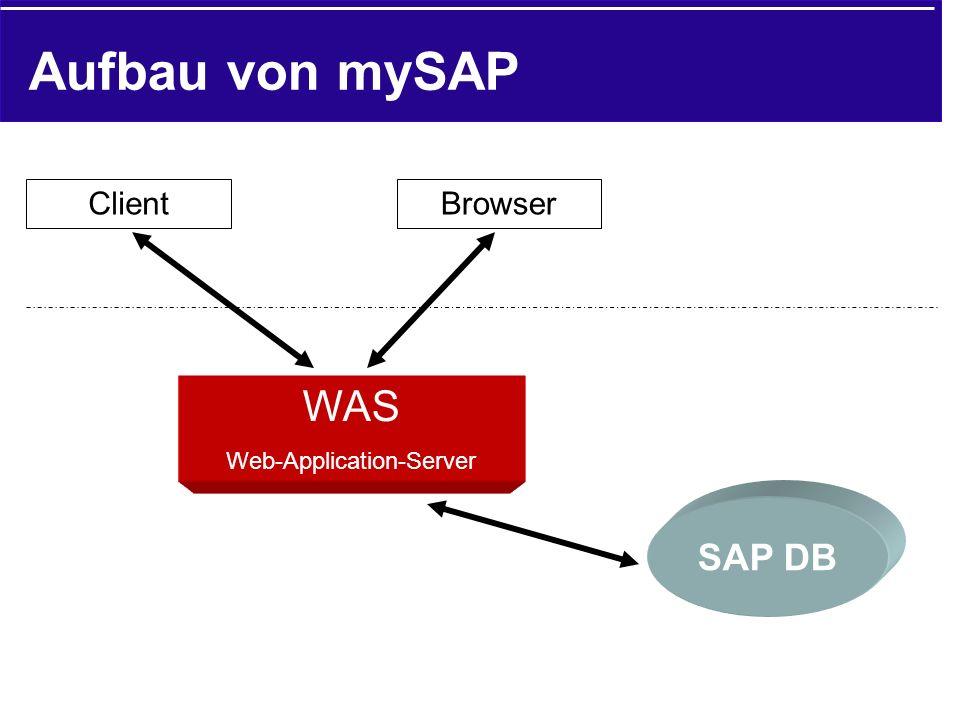 Web-Application-Server