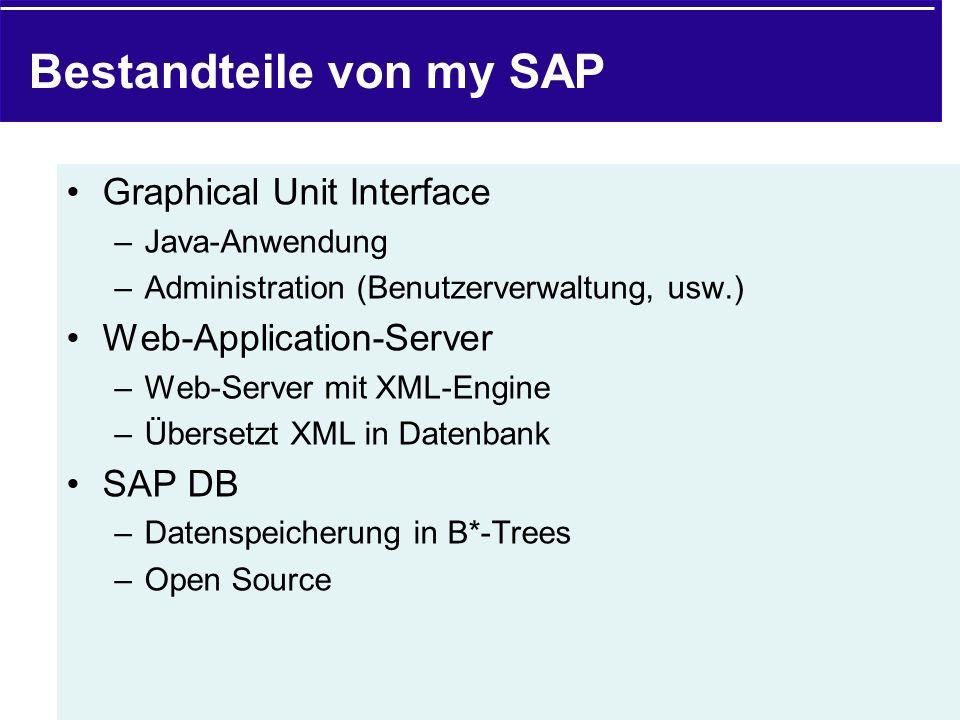 Bestandteile von my SAP