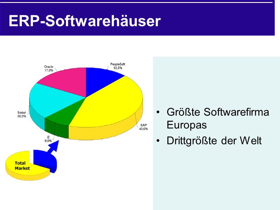 ERP-Softwarehäuser Größte Softwarefirma Europas Drittgrößte der Welt