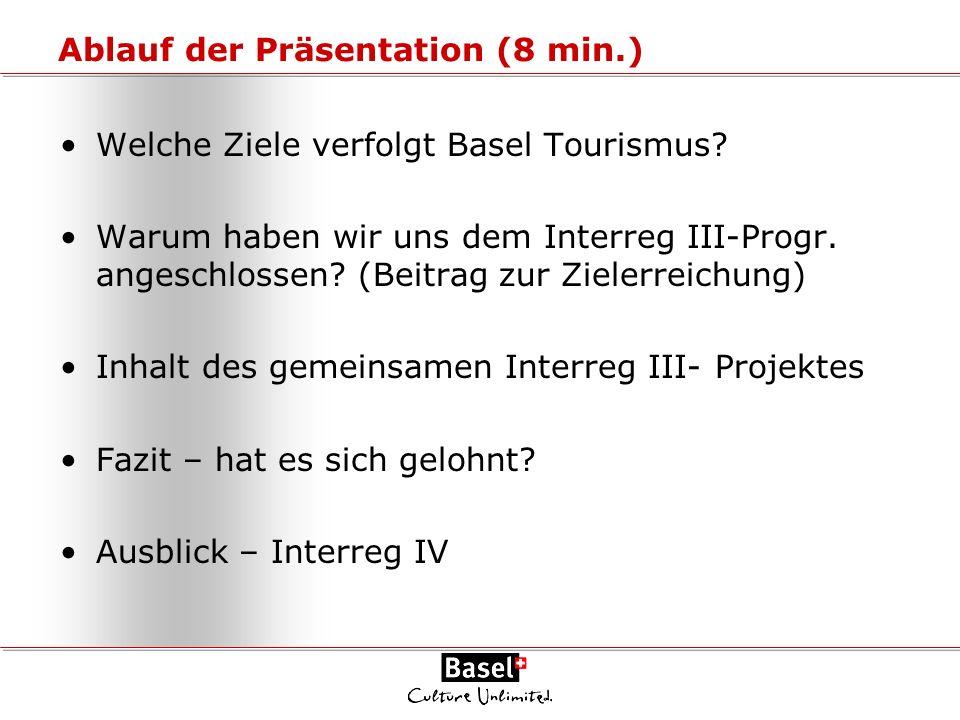 Ablauf der Präsentation (8 min.)