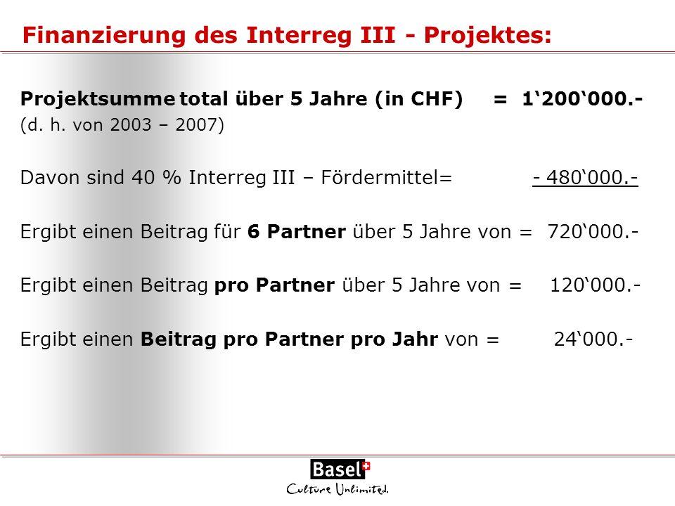 Finanzierung des Interreg III - Projektes: