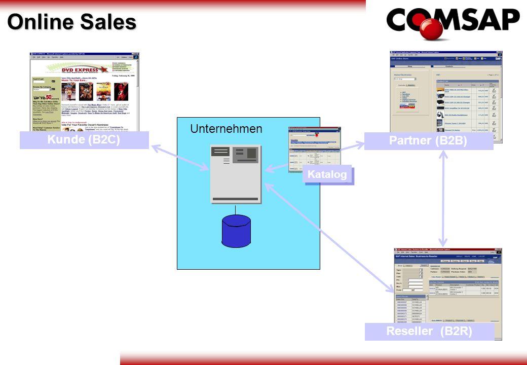 Online Sales Unternehmen Kunde (B2C) Partner (B2B) Reseller (B2R)