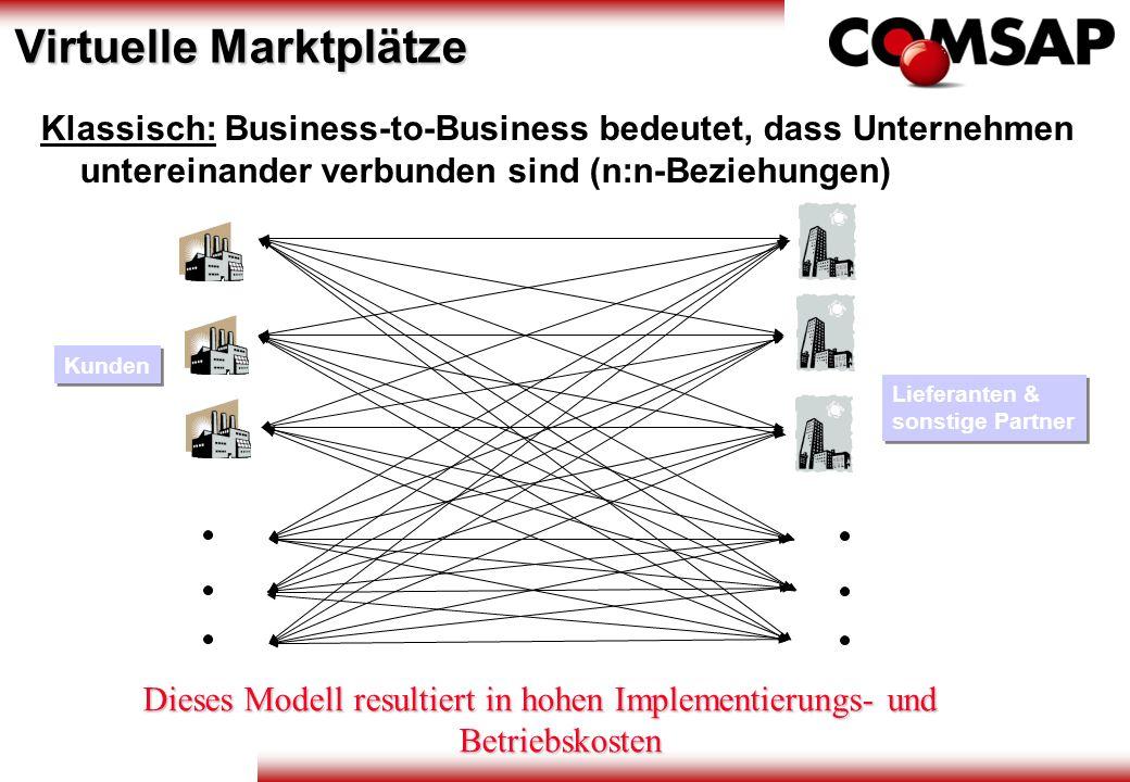 Dieses Modell resultiert in hohen Implementierungs- und Betriebskosten