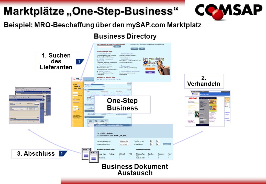 1. Suchen des Lieferanten Business Dokument Austausch