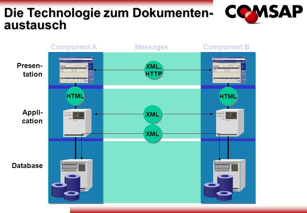 Die Technologie zum Dokumenten-austausch