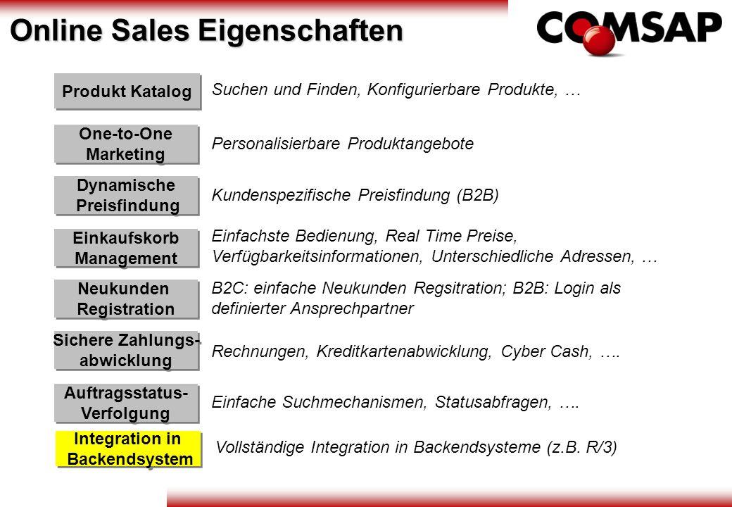 Online Sales Eigenschaften
