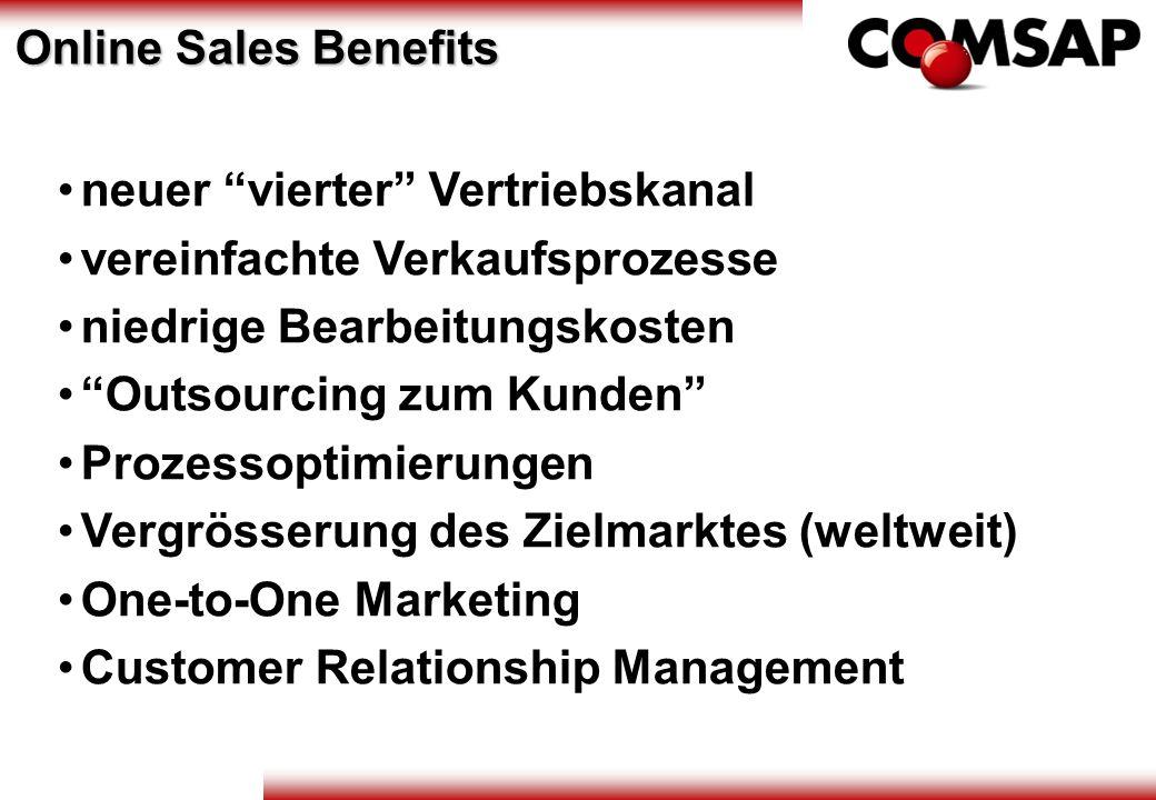 Online Sales Benefits neuer vierter Vertriebskanal. vereinfachte Verkaufsprozesse. niedrige Bearbeitungskosten.