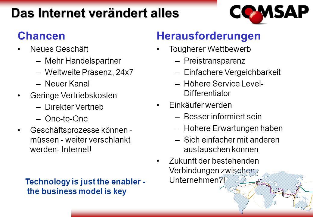 Das Internet verändert alles