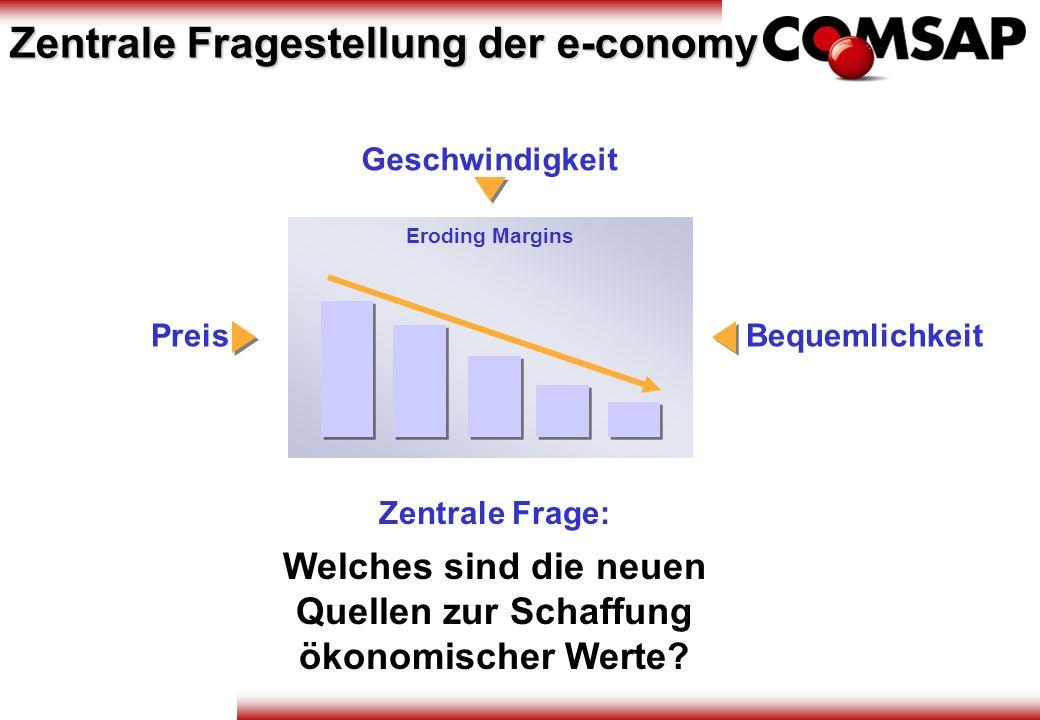 Welches sind die neuen Quellen zur Schaffung ökonomischer Werte