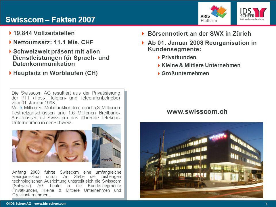 Swisscom – Fakten 2007 www.swisscom.ch 19.844 Vollzeitstellen