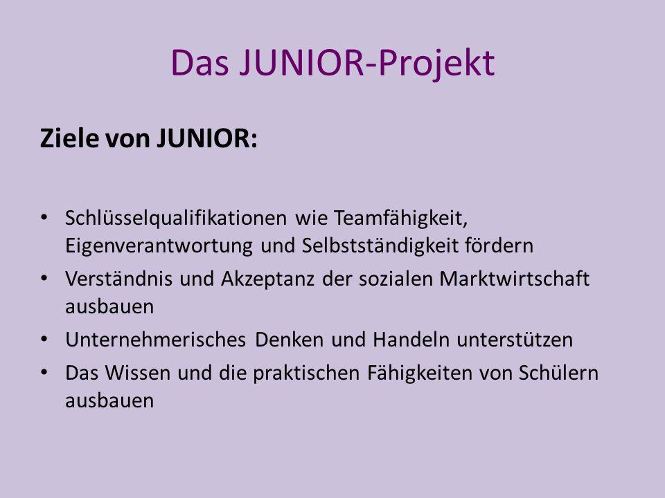 Das JUNIOR-Projekt Ziele von JUNIOR: