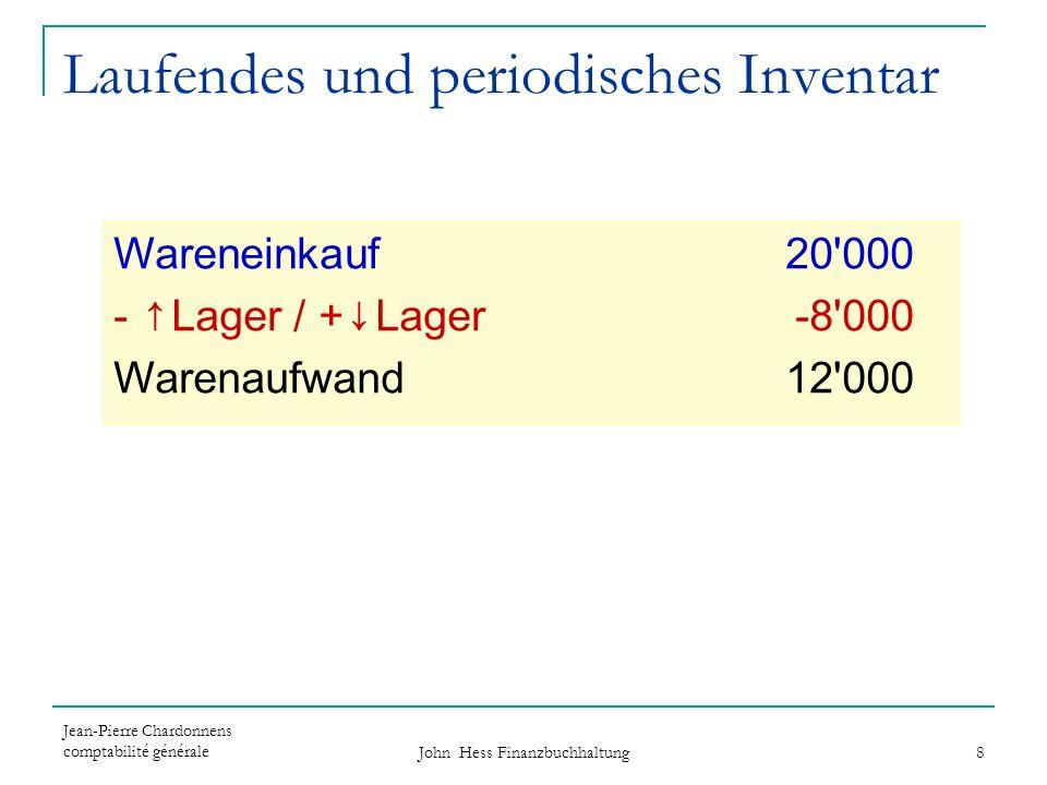 Laufendes und periodisches Inventar
