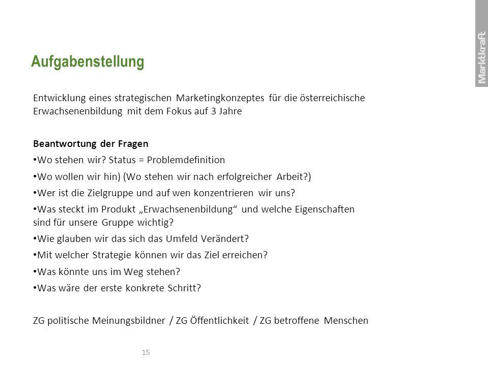 AufgabenstellungEntwicklung eines strategischen Marketingkonzeptes für die österreichische Erwachsenenbildung mit dem Fokus auf 3 Jahre.