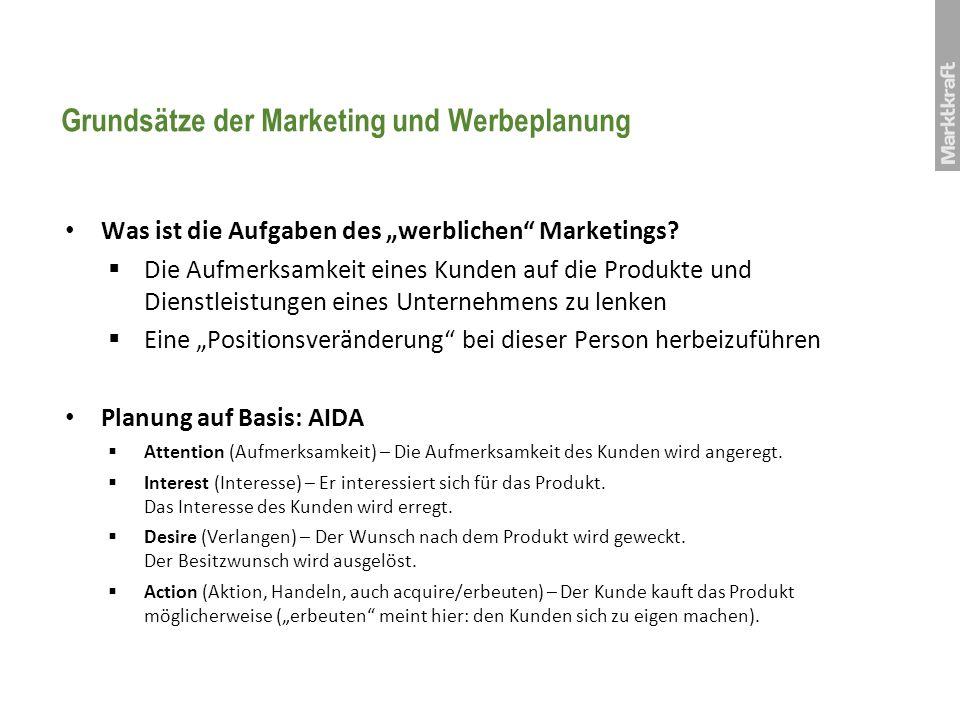 Grundsätze der Marketing und Werbeplanung