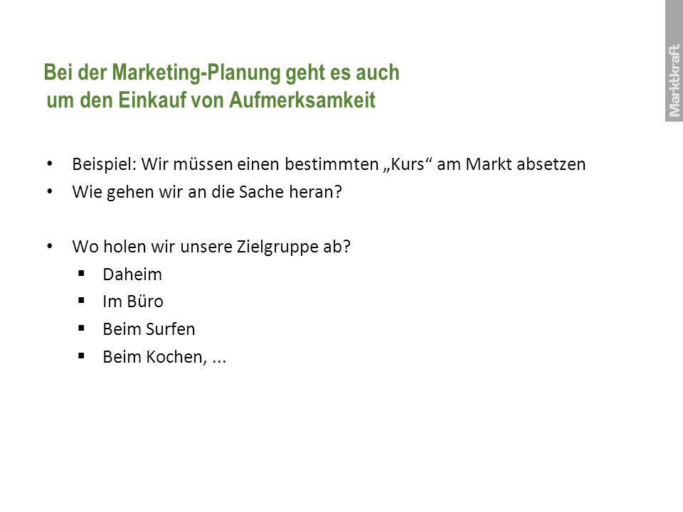 Bei der Marketing-Planung geht es auch um den Einkauf von Aufmerksamkeit