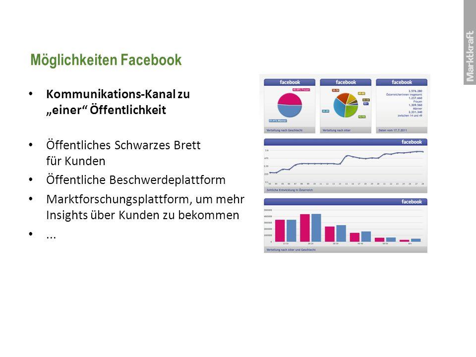 Möglichkeiten Facebook