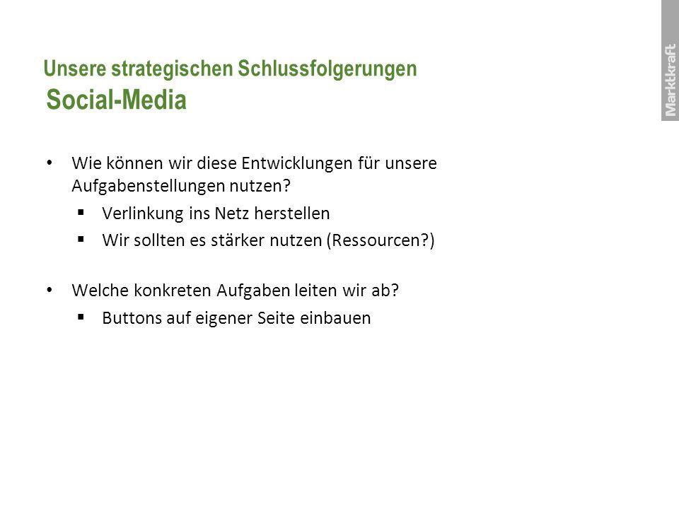 Unsere strategischen Schlussfolgerungen Social-Media