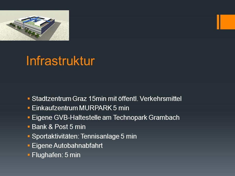 Infrastruktur Stadtzentrum Graz 15min mit öffentl. Verkehrsmittel