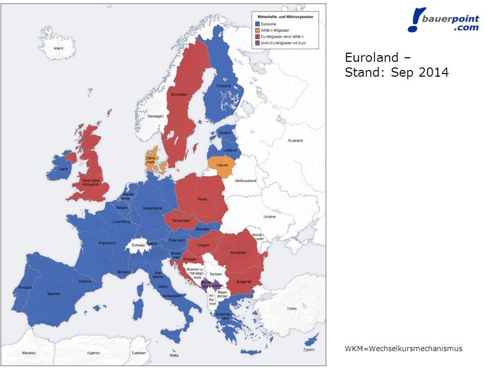Euroland – Stand: Sep 2014 WKM=Wechselkursmechanismus