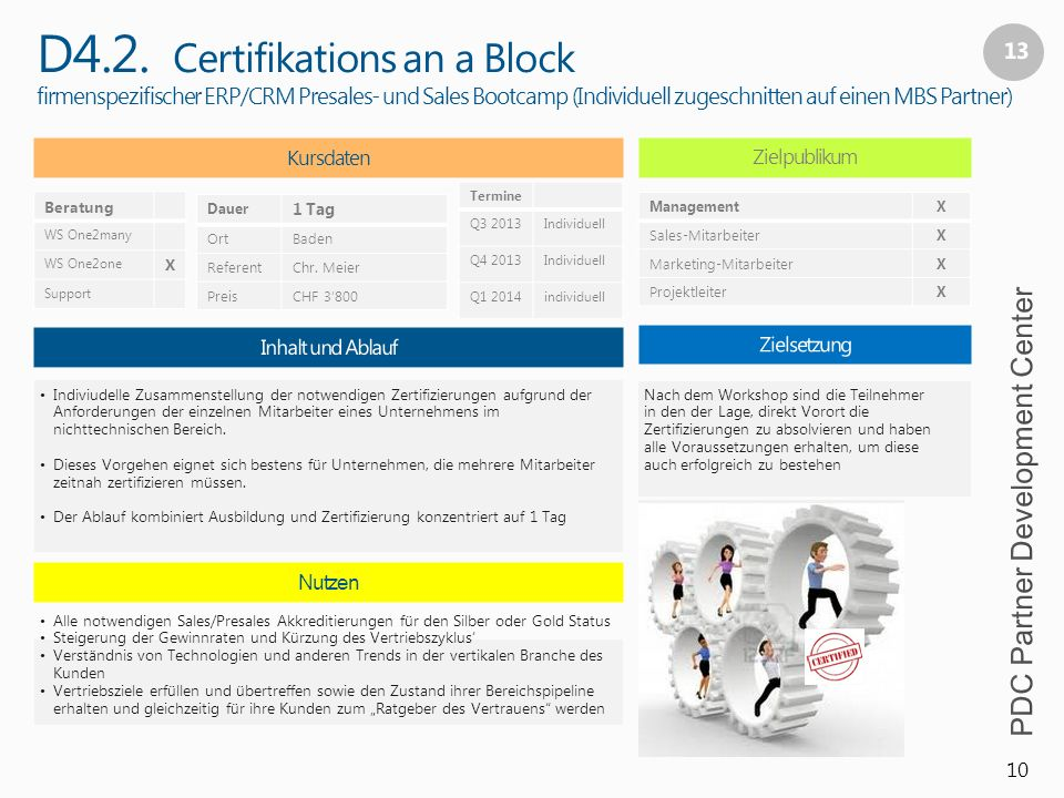 D4.2. Certifikations an a Block firmenspezifischer ERP/CRM Presales- und Sales Bootcamp (Individuell zugeschnitten auf einen MBS Partner)