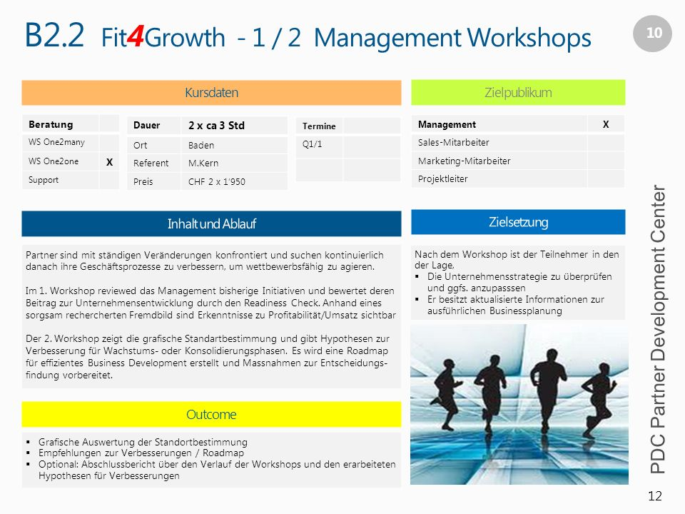 B2.2 Fit4Growth - 1 / 2 Management Workshops