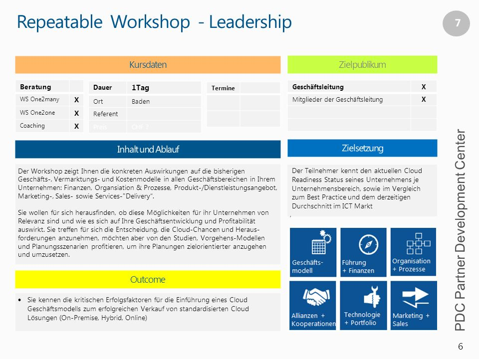 Repeatable Workshop - Leadership