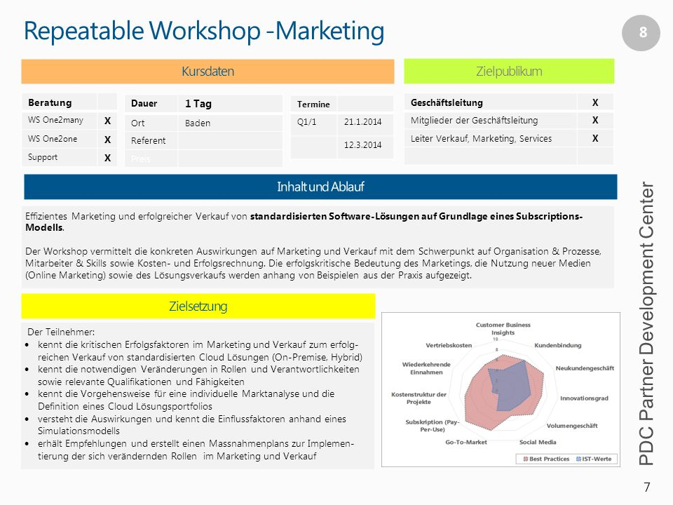 Repeatable Workshop -Marketing