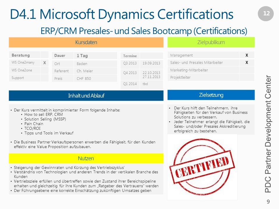 D4.1 Microsoft Dynamics Certifications ERP/CRM Presales- und Sales Bootcamp (Certifications)
