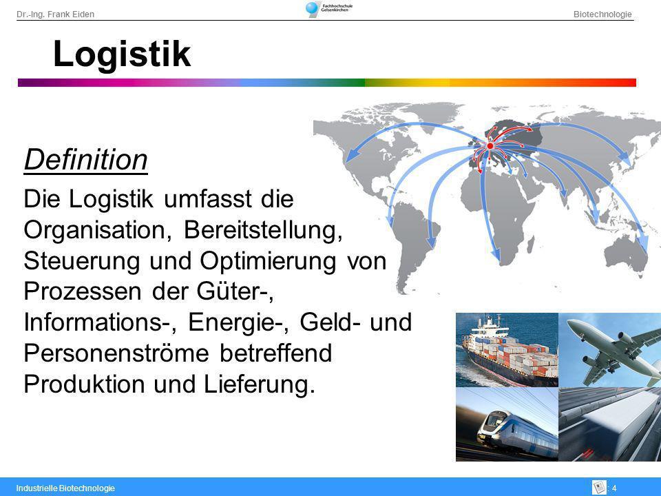 Logistik Definition.