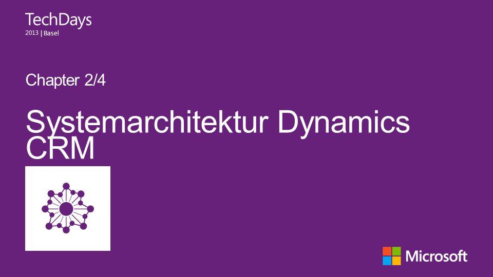 Systemarchitektur Dynamics CRM