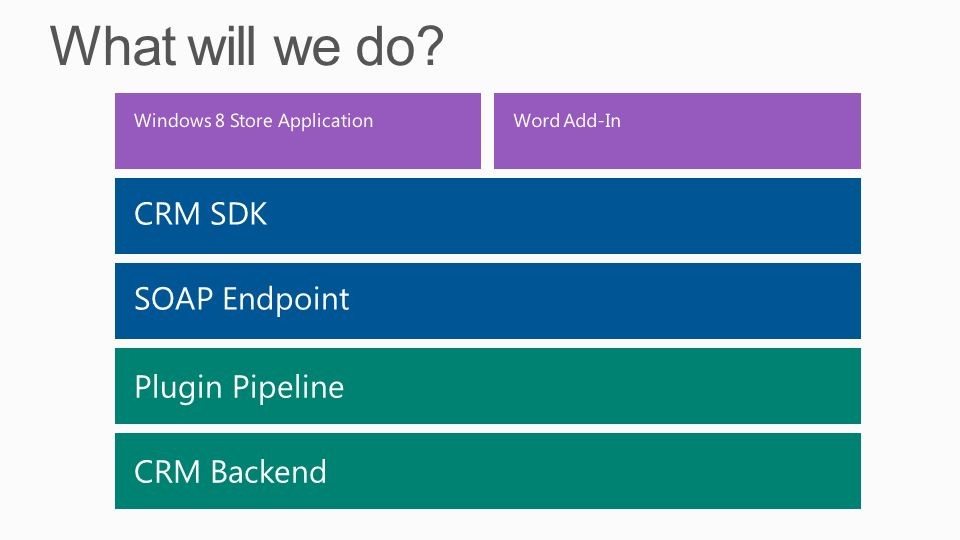 What will we do CRM SDK SOAP Endpoint Plugin Pipeline CRM Backend