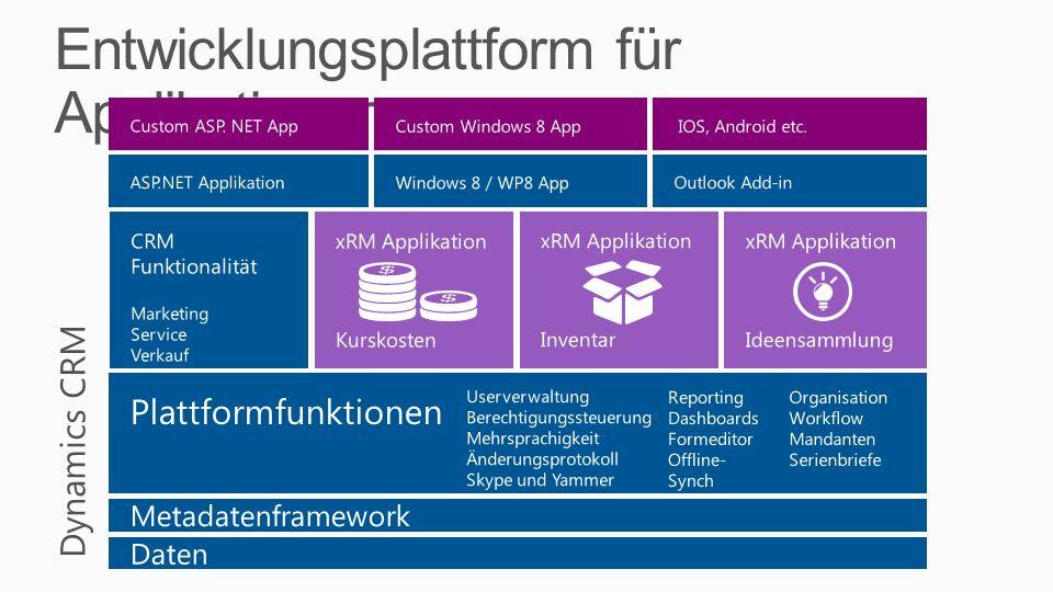Entwicklungsplattform für Applikationen