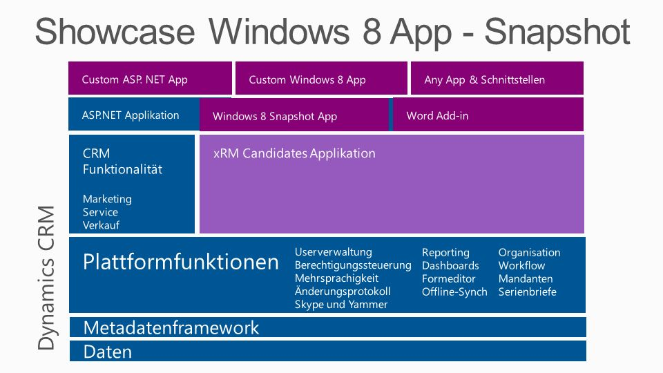 Showcase Windows 8 App - Snapshot