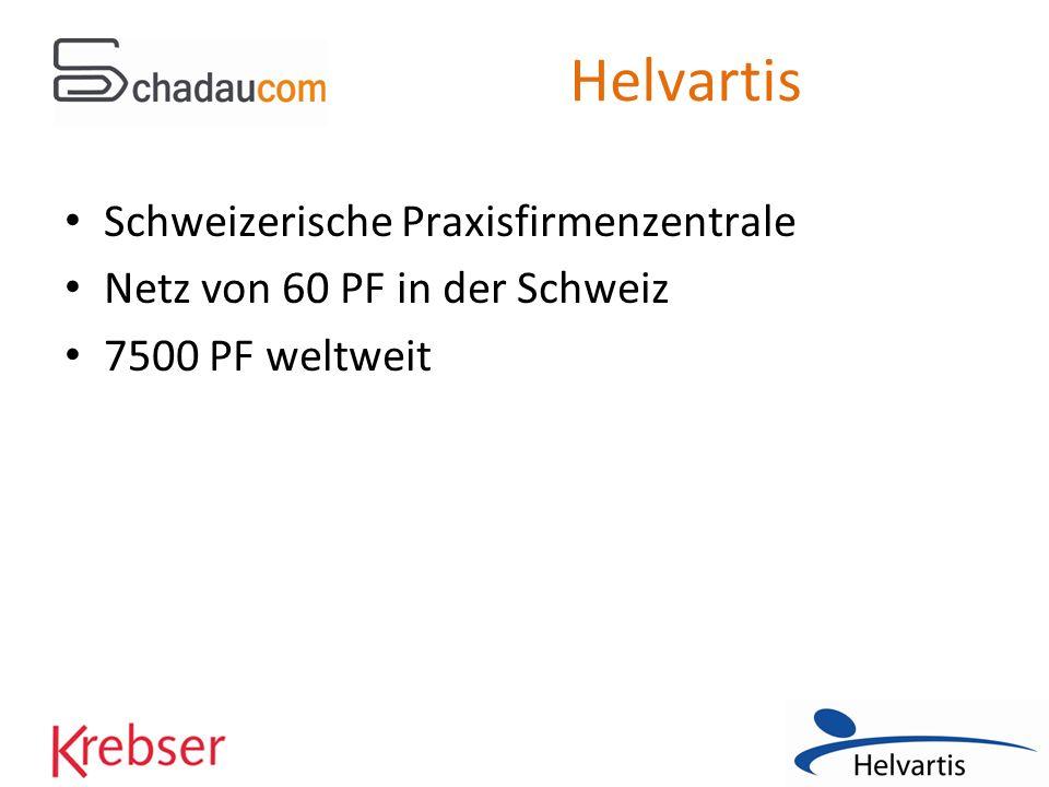 Helvartis Schweizerische Praxisfirmenzentrale