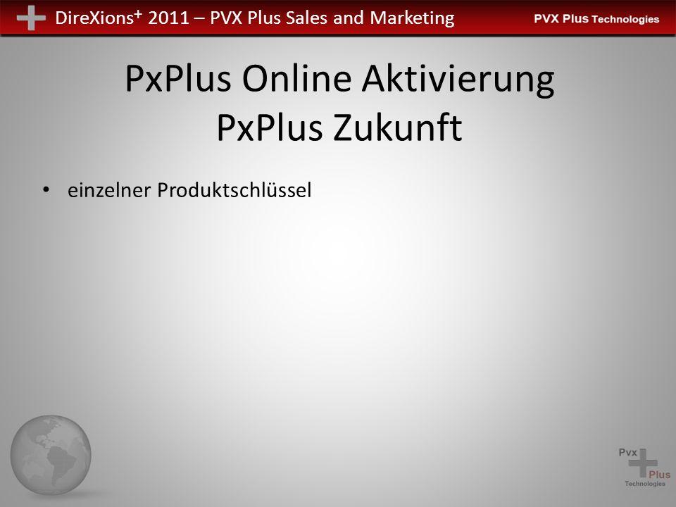 PxPlus Online Aktivierung PxPlus Zukunft