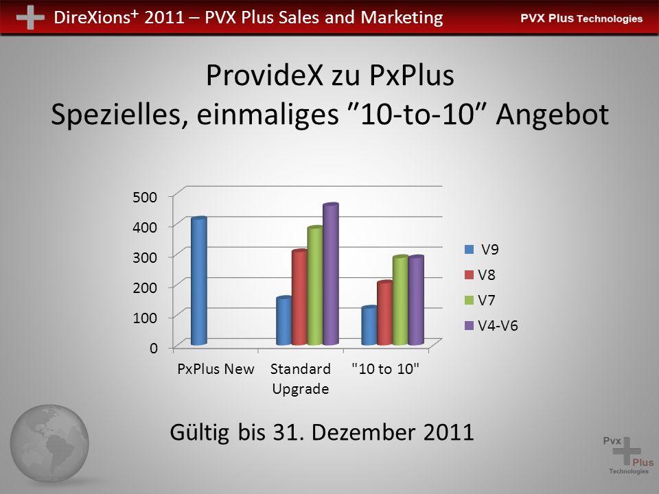 ProvideX zu PxPlus Spezielles, einmaliges ″10-to-10″ Angebot