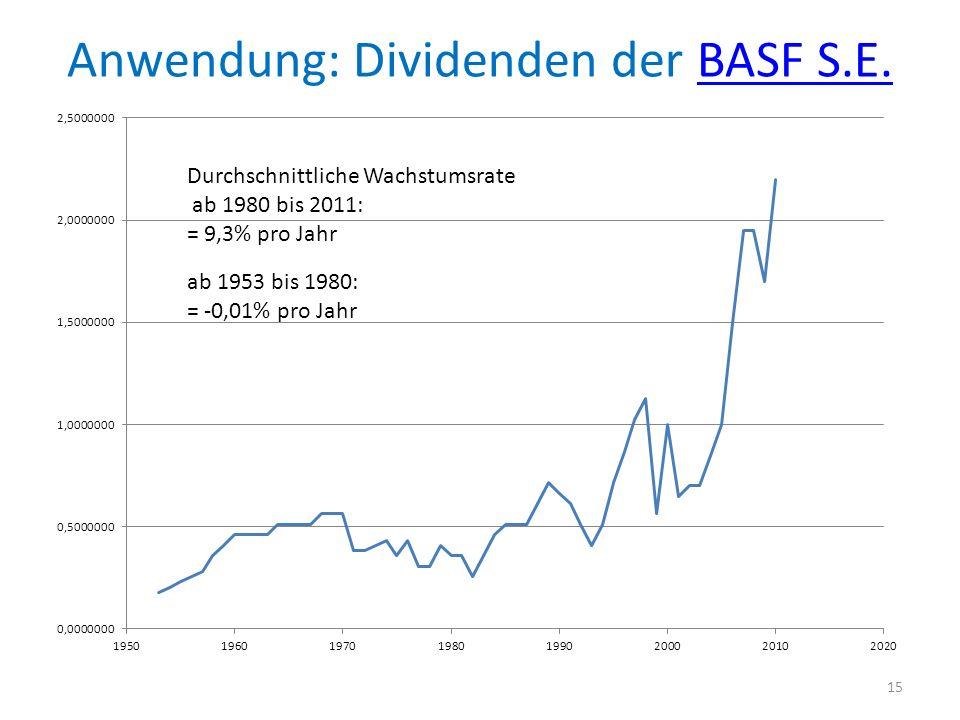 Anwendung: Dividenden der BASF S.E.