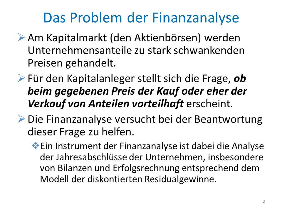 Das Problem der Finanzanalyse