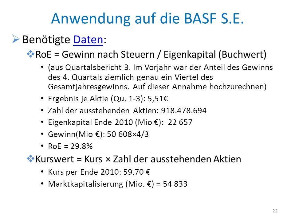 Anwendung auf die BASF S.E.