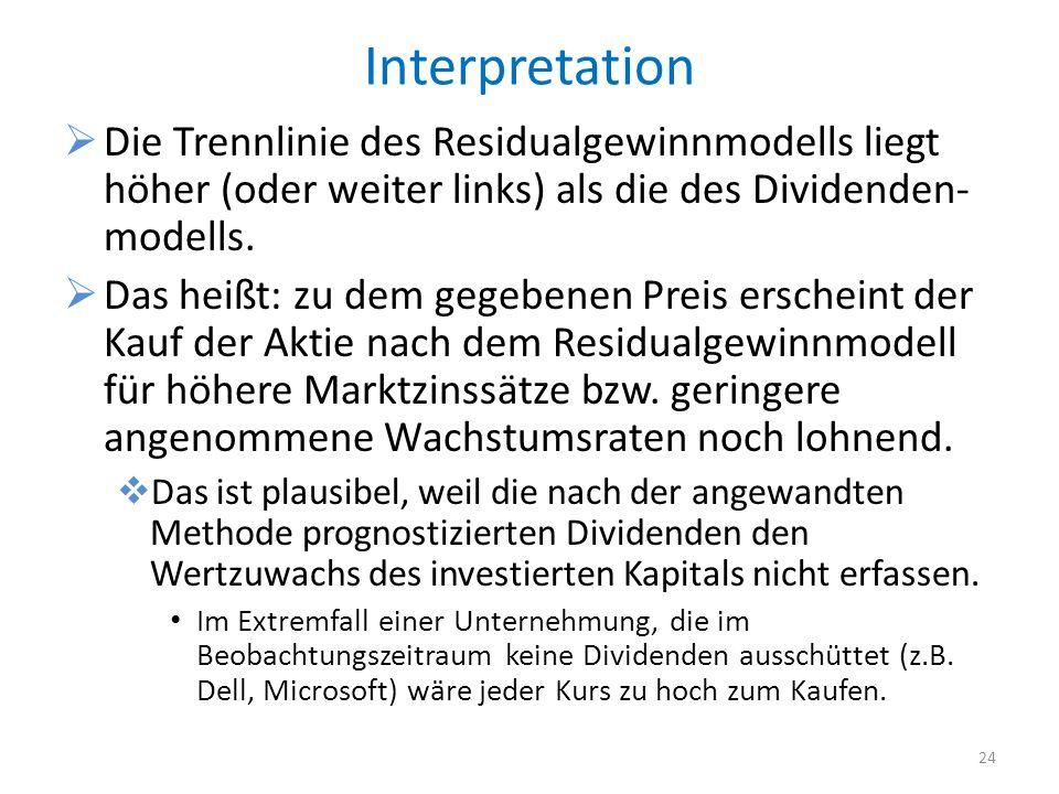 Interpretation Die Trennlinie des Residualgewinnmodells liegt höher (oder weiter links) als die des Dividenden-modells.