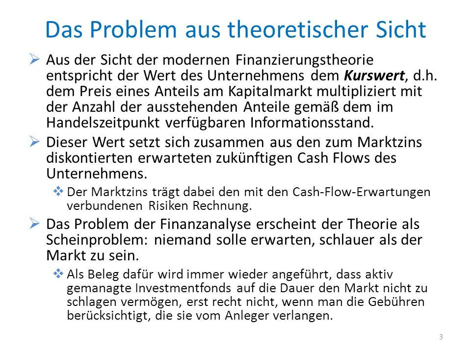 Das Problem aus theoretischer Sicht
