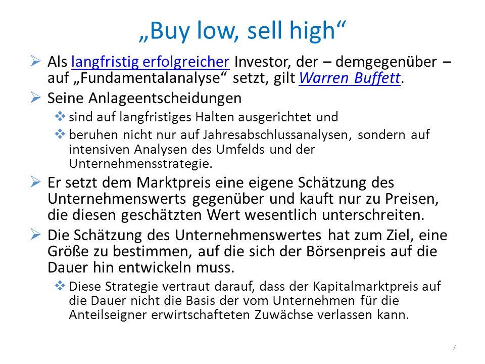 """""""Buy low, sell high Als langfristig erfolgreicher Investor, der – demgegenüber – auf """"Fundamentalanalyse setzt, gilt Warren Buffett."""