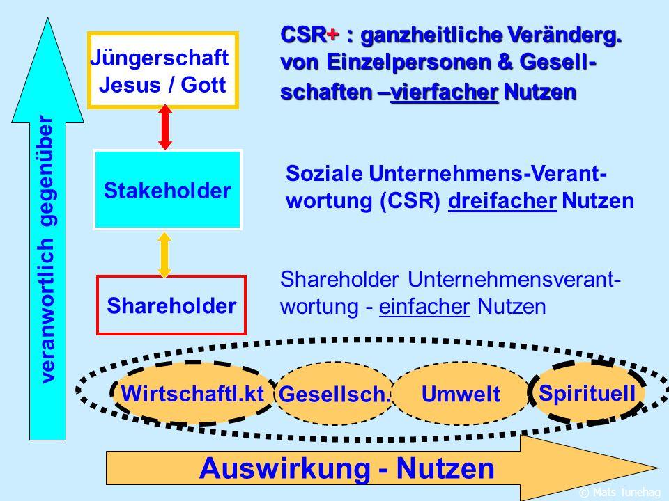 CSR+ : ganzheitliche Veränderg
