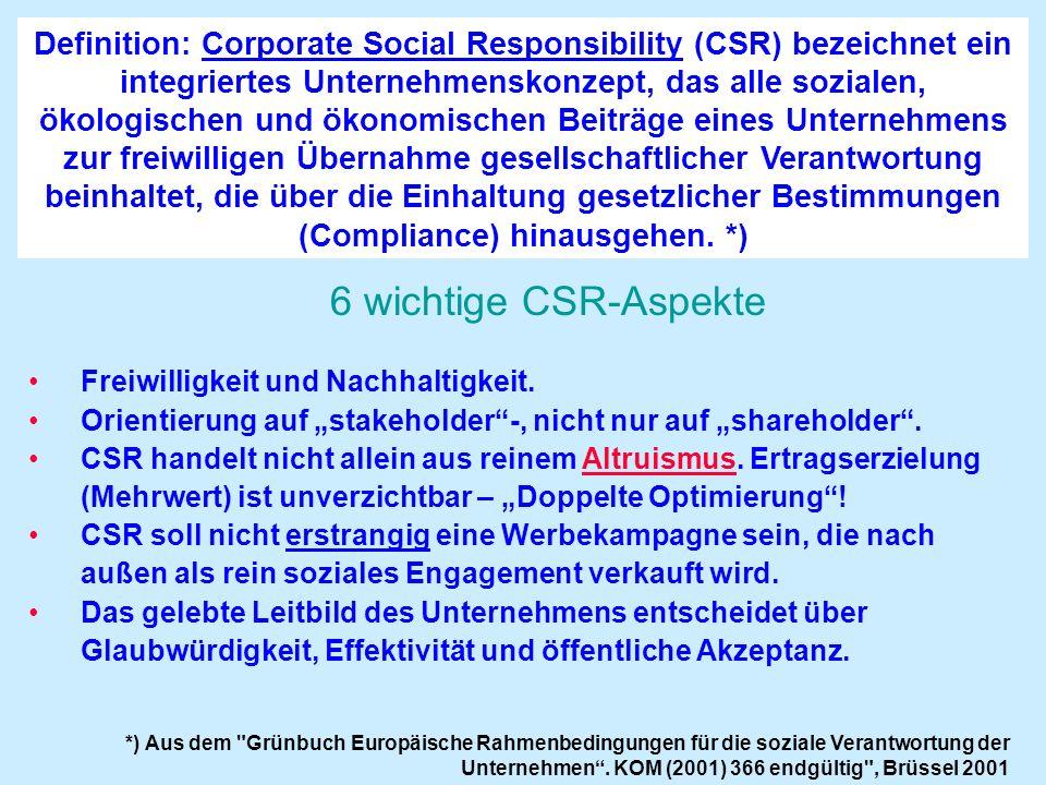 Definition: Corporate Social Responsibility (CSR) bezeichnet ein integriertes Unternehmenskonzept, das alle sozialen, ökologischen und ökonomischen Beiträge eines Unternehmens zur freiwilligen Übernahme gesellschaftlicher Verantwortung beinhaltet, die über die Einhaltung gesetzlicher Bestimmungen (Compliance) hinausgehen. *)